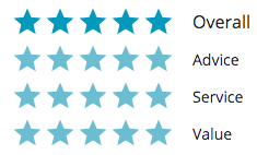 stafford mortgage adviser derek johnson customer rating